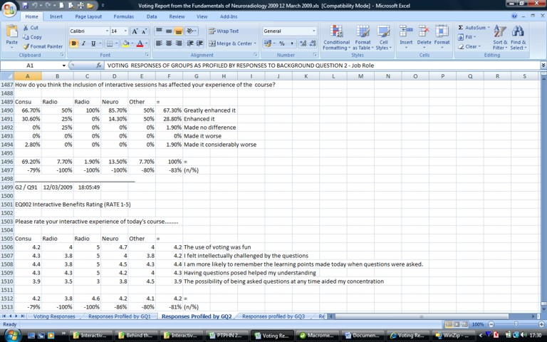 Example of Voting data imported into Excel